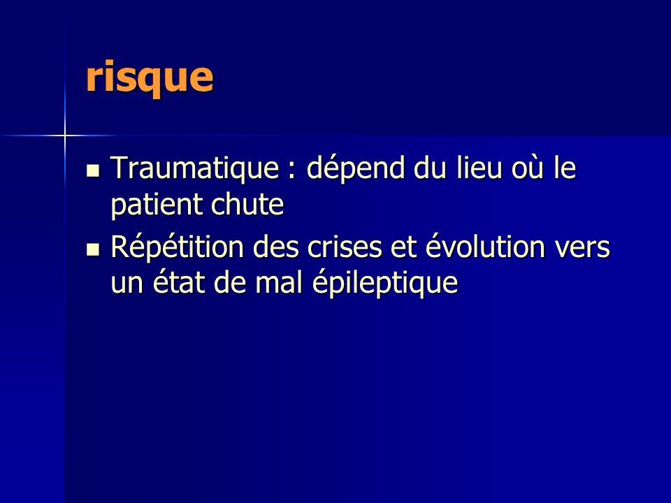 risque Traumatique : dépend du lieu où le patient chute Traumatique : dépend du lieu où le patient chute Répétition des crises et évolution vers un ét