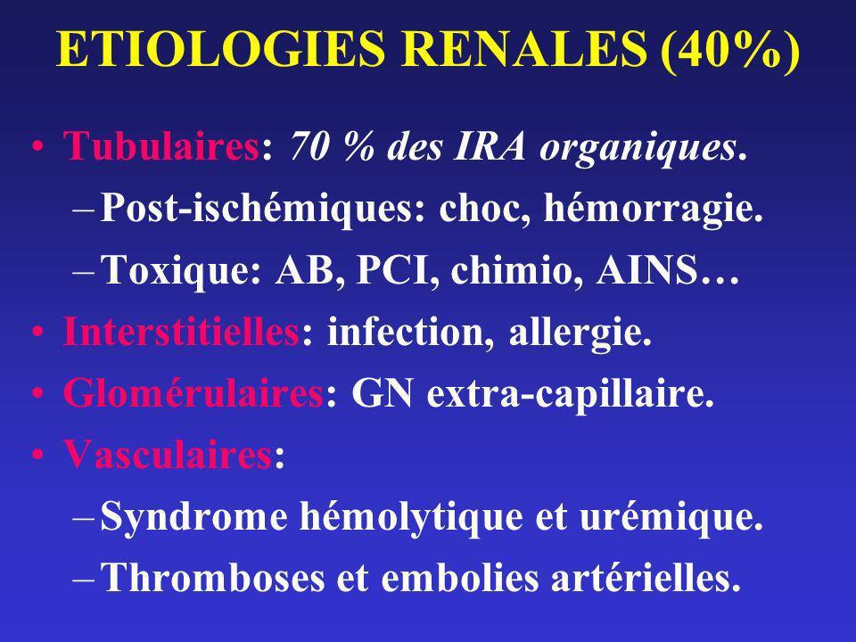 ETIOLOGIES RENALES (40%) Tubulaires: 70 % des IRA organiques. –Post-ischémiques: choc, hémorragie. –Toxique: AB, PCI, chimio, AINS… Interstitielles: i