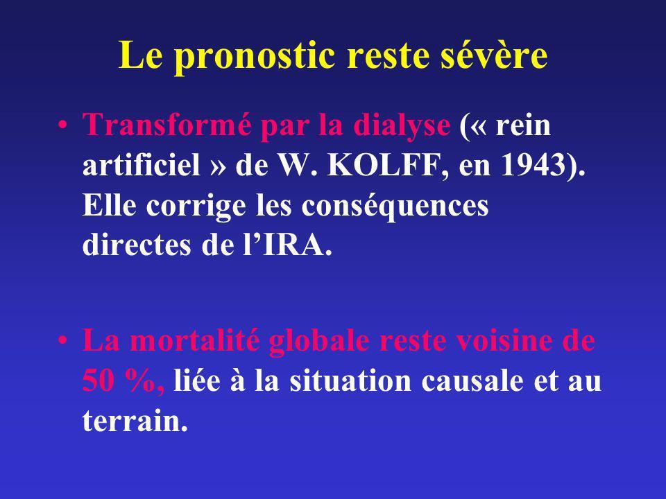 Le pronostic reste sévère Transformé par la dialyse (« rein artificiel » de W. KOLFF, en 1943). Elle corrige les conséquences directes de lIRA. La mor