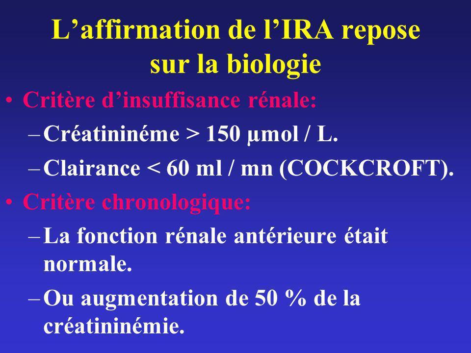 Laffirmation de lIRA repose sur la biologie Critère dinsuffisance rénale: –Créatininéme > 150 µmol / L. –Clairance < 60 ml / mn (COCKCROFT). Critère c