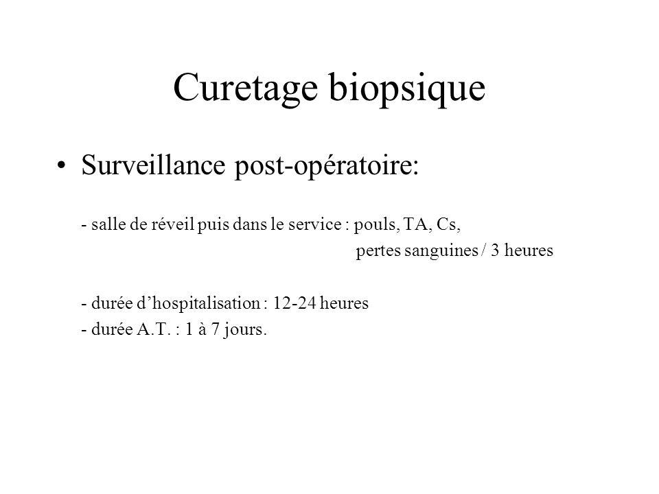 Curetage biopsique Surveillance post-opératoire: - salle de réveil puis dans le service : pouls, TA, Cs, pertes sanguines / 3 heures - durée dhospital