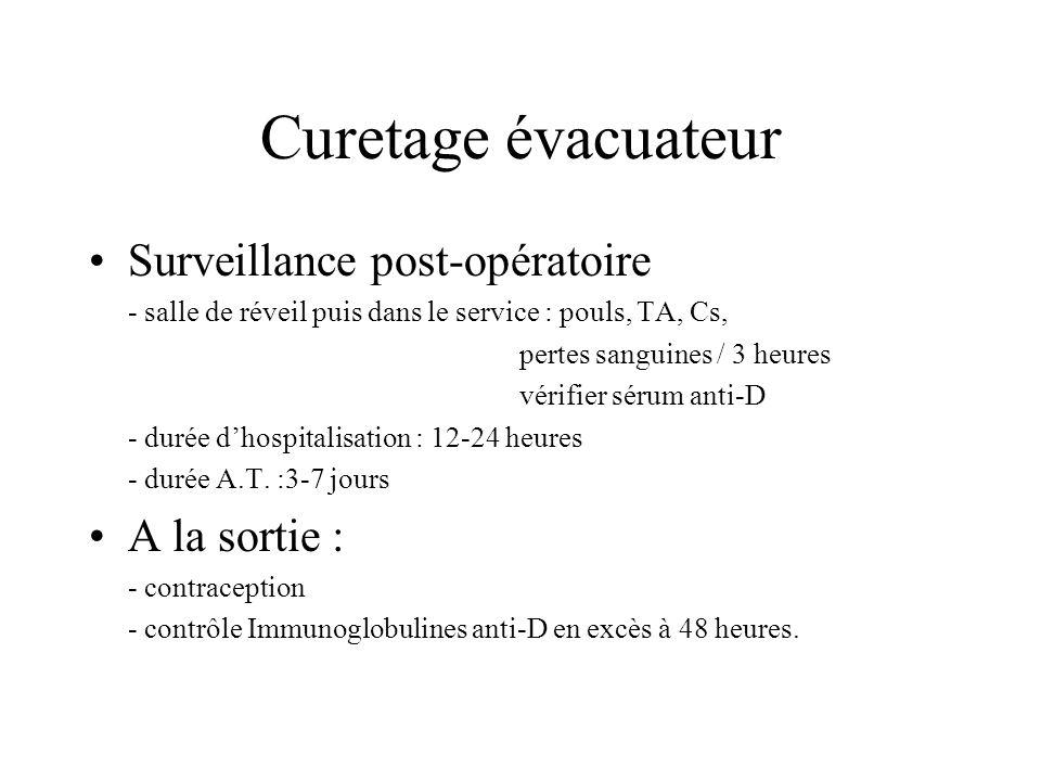 Curetage évacuateur Surveillance post-opératoire - salle de réveil puis dans le service : pouls, TA, Cs, pertes sanguines / 3 heures vérifier sérum an