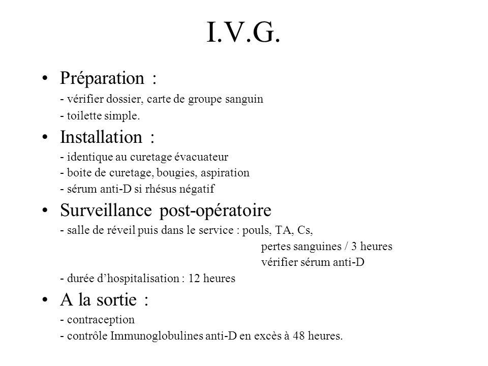 I.V.G. Préparation : - vérifier dossier, carte de groupe sanguin - toilette simple. Installation : - identique au curetage évacuateur - boite de curet