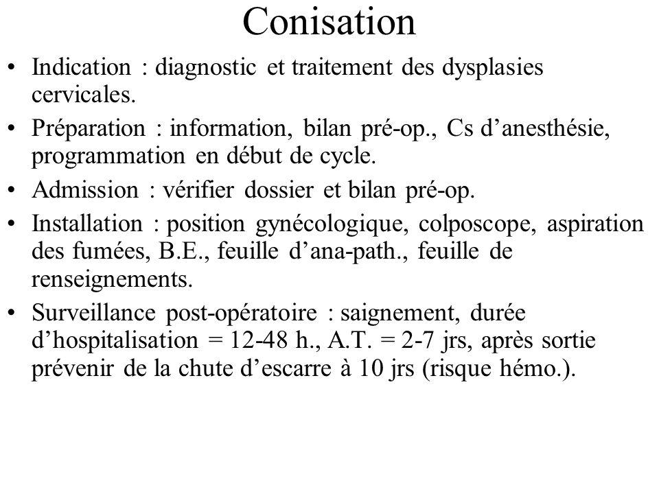 Conisation Indication : diagnostic et traitement des dysplasies cervicales. Préparation : information, bilan pré-op., Cs danesthésie, programmation en