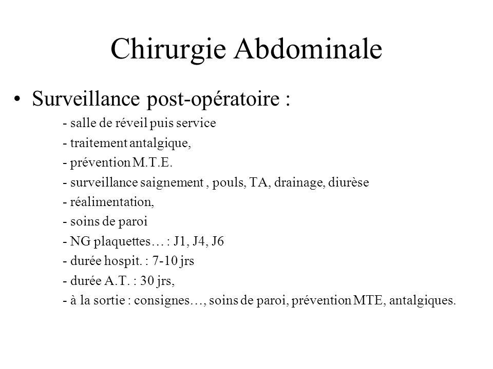 Chirurgie Abdominale Surveillance post-opératoire : - salle de réveil puis service - traitement antalgique, - prévention M.T.E. - surveillance saignem