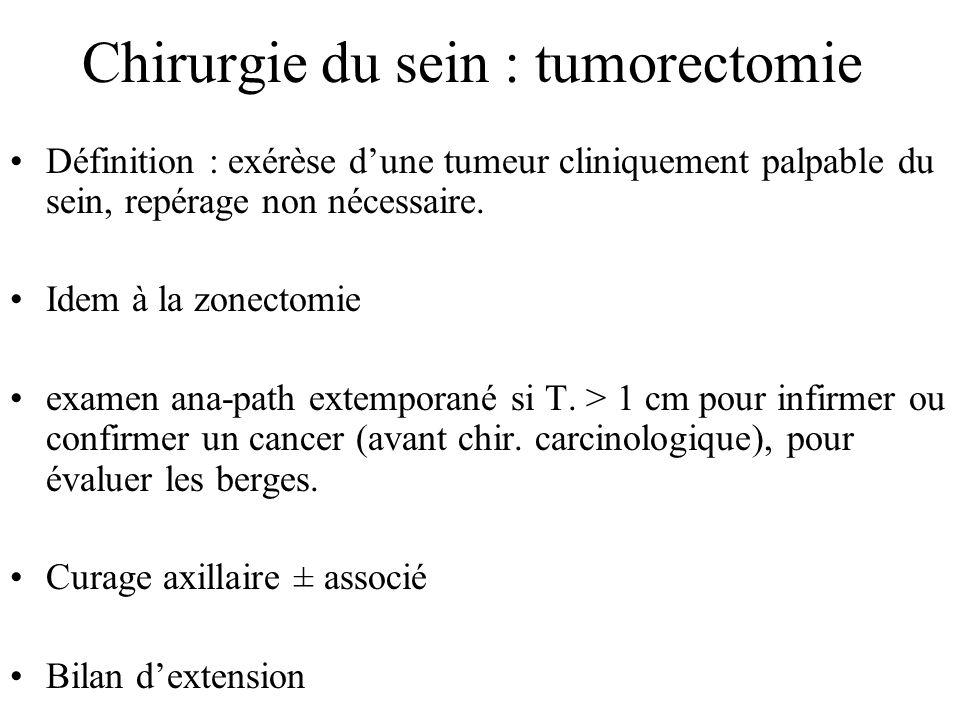 Chirurgie du sein : tumorectomie Définition : exérèse dune tumeur cliniquement palpable du sein, repérage non nécessaire. Idem à la zonectomie examen