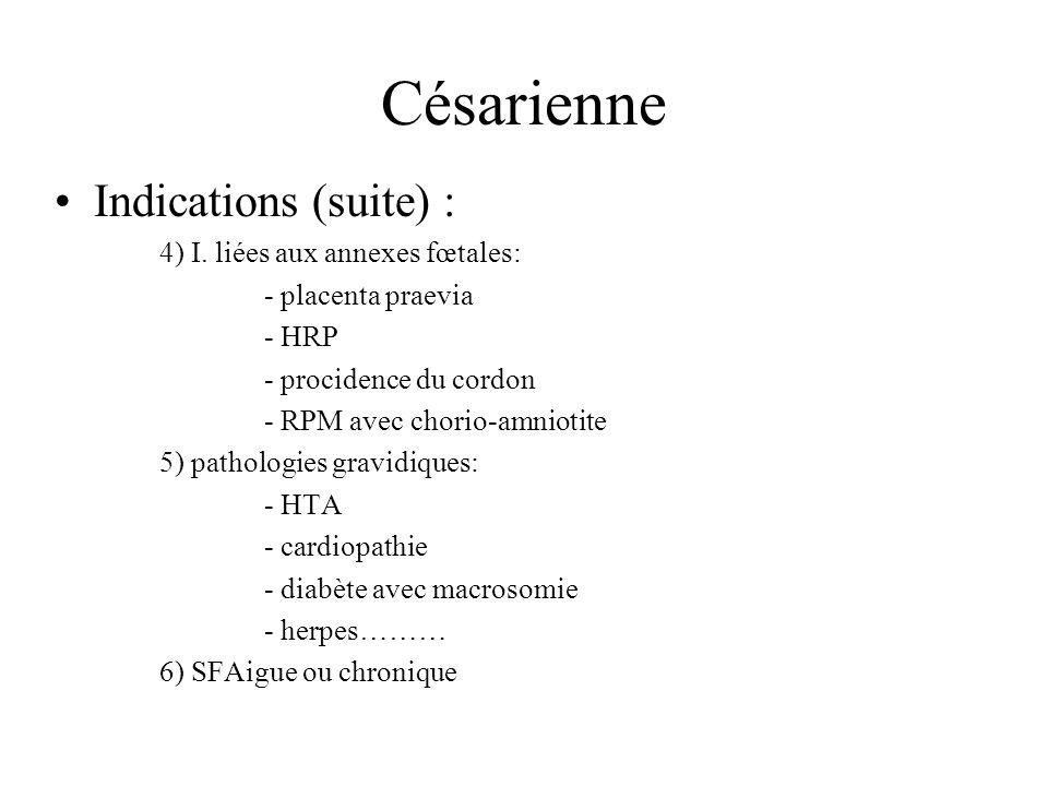 Césarienne Indications (suite) : 4) I. liées aux annexes fœtales: - placenta praevia - HRP - procidence du cordon - RPM avec chorio-amniotite 5) patho
