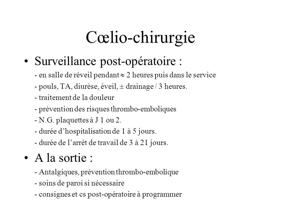 Cœlio-chirurgie Surveillance post-opératoire : - en salle de réveil pendant 2 heures puis dans le service - pouls, TA, diurèse, éveil, ± drainage / 3