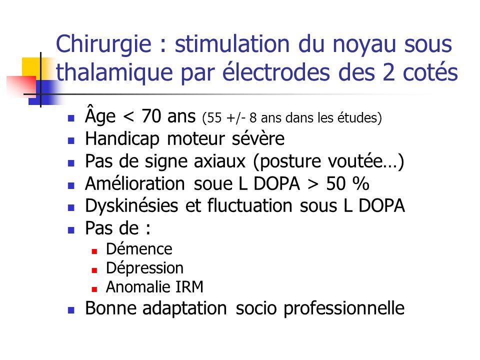 Chirurgie : stimulation du noyau sous thalamique par électrodes des 2 cotés Âge < 70 ans (55 +/- 8 ans dans les études) Handicap moteur sévère Pas de
