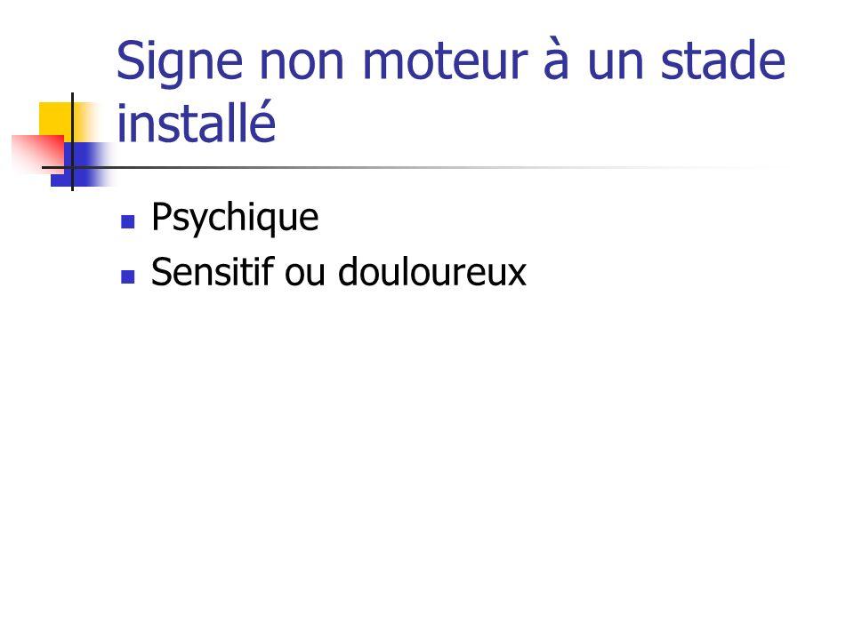 Signe non moteur à un stade installé Psychique Sensitif ou douloureux