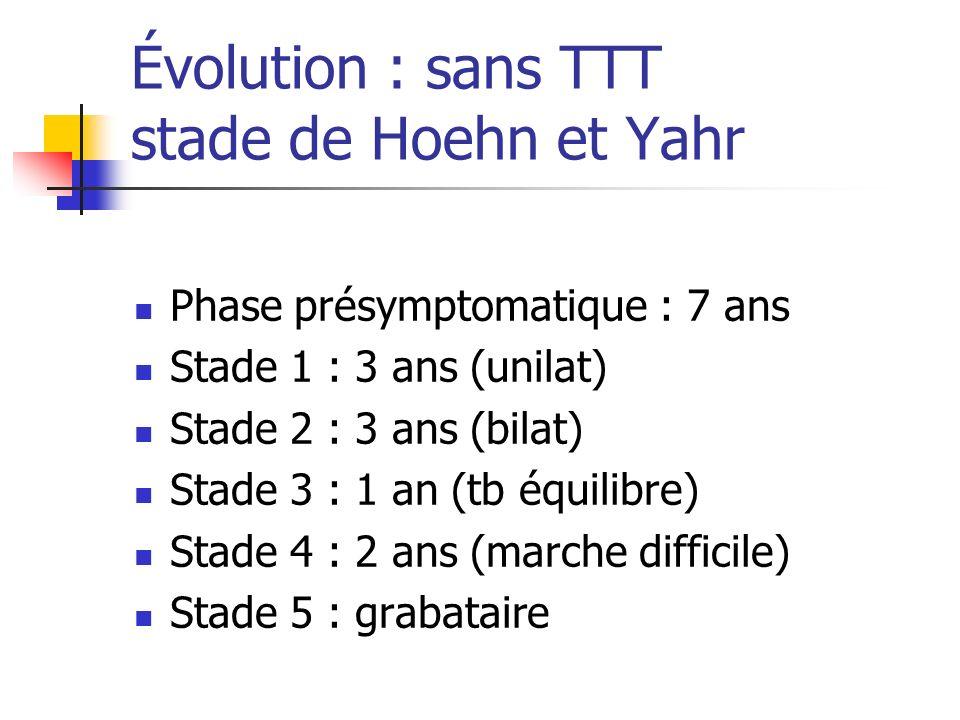 Évolution : sans TTT stade de Hoehn et Yahr Phase présymptomatique : 7 ans Stade 1 : 3 ans (unilat) Stade 2 : 3 ans (bilat) Stade 3 : 1 an (tb équilib