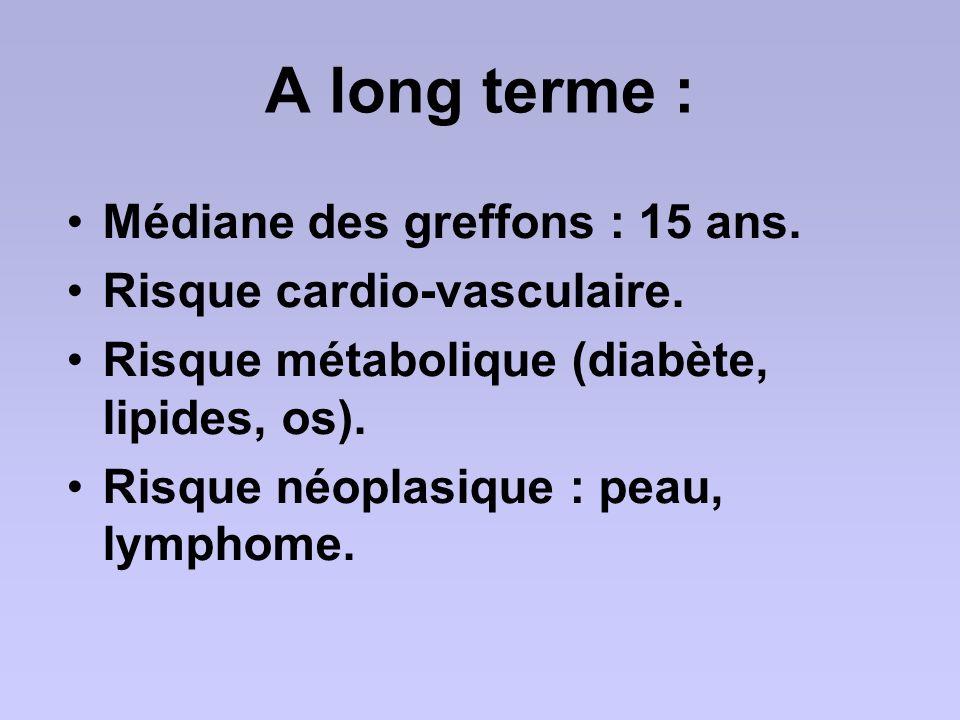 A long terme : Médiane des greffons : 15 ans. Risque cardio-vasculaire. Risque métabolique (diabète, lipides, os). Risque néoplasique : peau, lymphome