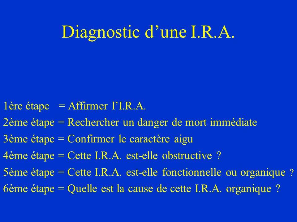 Diagnostic dune I.R.A. 1ère étape = Affirmer lI.R.A. 2ème étape = Rechercher un danger de mort immédiate 3ème étape = Confirmer le caractère aigu 4ème