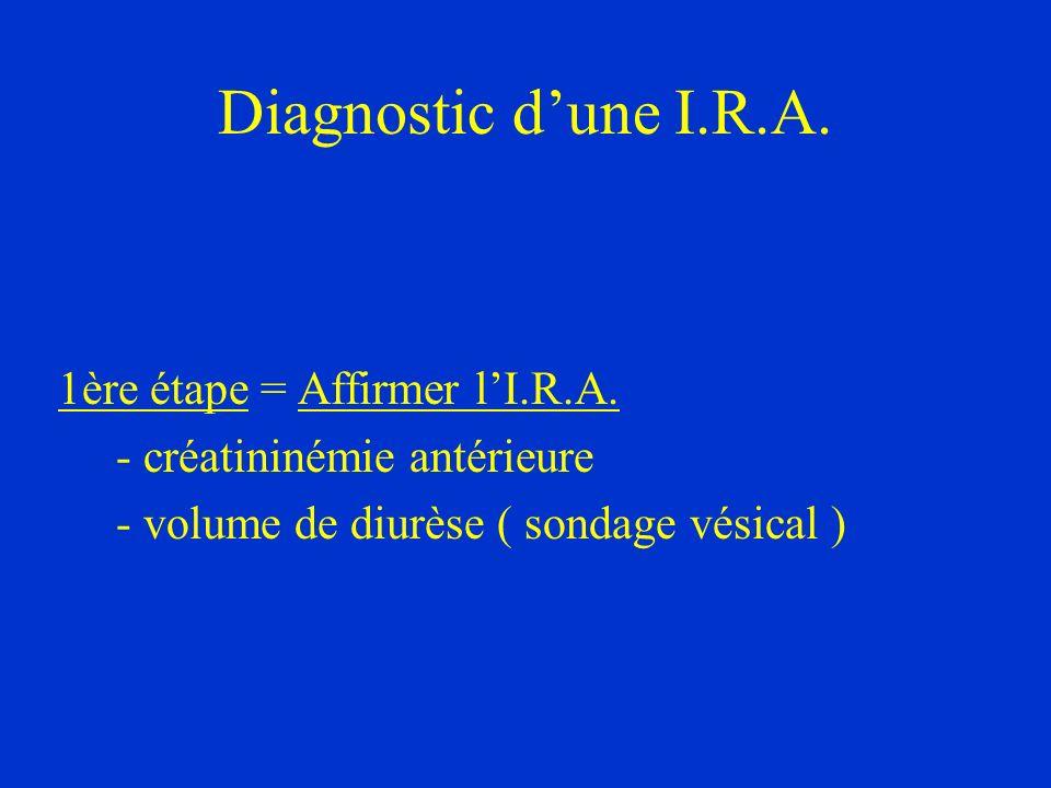 Diagnostic dune I.R.A. 1ère étape = Affirmer lI.R.A. - créatininémie antérieure - volume de diurèse ( sondage vésical )