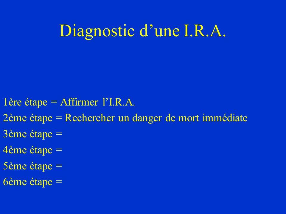 Diagnostic dune I.R.A. 1ère étape = Affirmer lI.R.A. 2ème étape = Rechercher un danger de mort immédiate 3ème étape = 4ème étape = 5ème étape = 6ème é