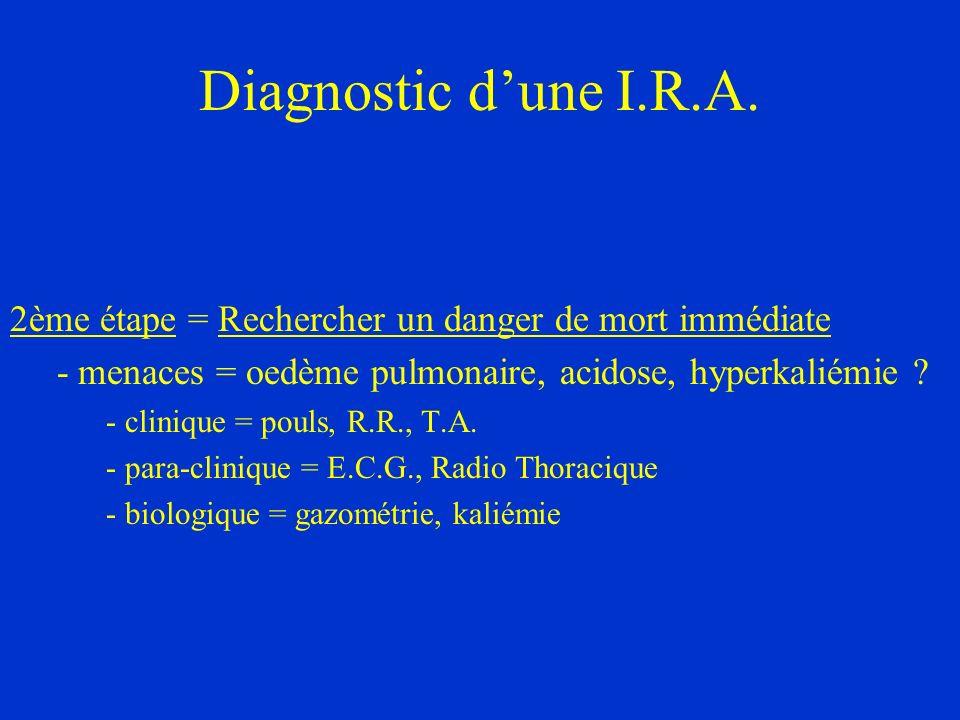 Diagnostic dune I.R.A. 2ème étape = Rechercher un danger de mort immédiate - menaces = oedème pulmonaire, acidose, hyperkaliémie ? - clinique = pouls,