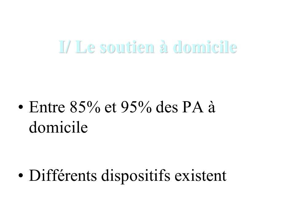 C.Les Unités de Soins de Longue Durée (USLD) 1.