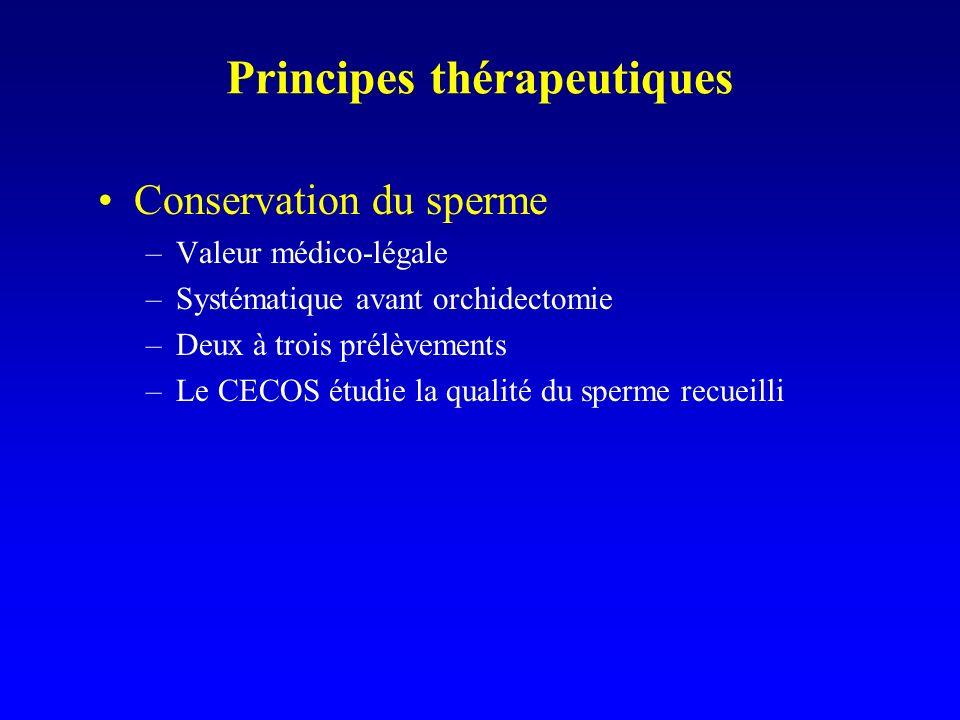 Principes thérapeutiques Conservation du sperme –Valeur médico-légale –Systématique avant orchidectomie –Deux à trois prélèvements –Le CECOS étudie la