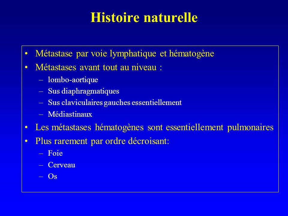 Histoire naturelle Métastase par voie lymphatique et hématogène Métastases avant tout au niveau : –lombo-aortique –Sus diaphragmatiques –Sus clavicula