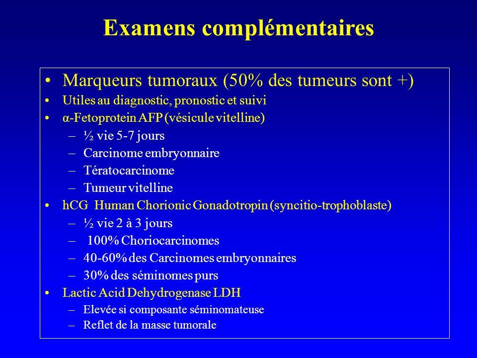 Examens complémentaires Marqueurs tumoraux (50% des tumeurs sont +) Utiles au diagnostic, pronostic et suivi α-Fetoprotein AFP (vésicule vitelline) –½
