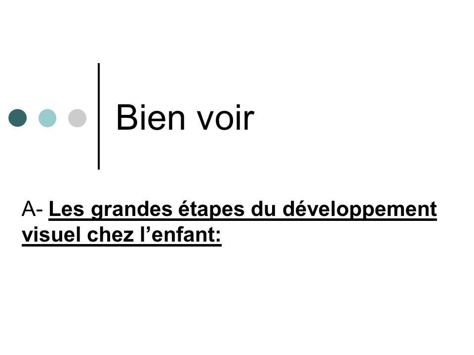 Bien voir A- Les grandes étapes du développement visuel chez lenfant: