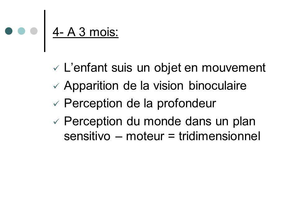 4- A 3 mois: Lenfant suis un objet en mouvement Apparition de la vision binoculaire Perception de la profondeur Perception du monde dans un plan sensi