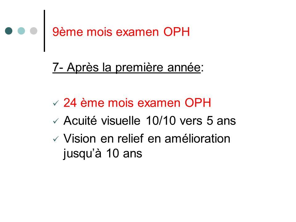 9ème mois examen OPH 7- Après la première année: 24 ème mois examen OPH Acuité visuelle 10/10 vers 5 ans Vision en relief en amélioration jusquà 10 an