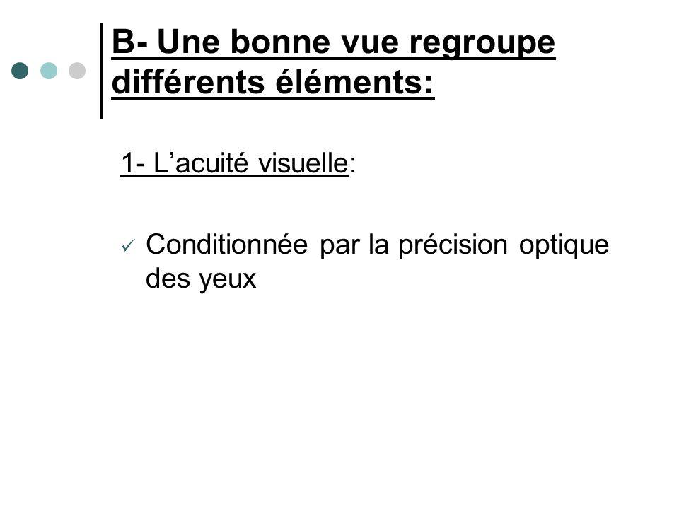B- Une bonne vue regroupe différents éléments: 1- Lacuité visuelle: Conditionnée par la précision optique des yeux