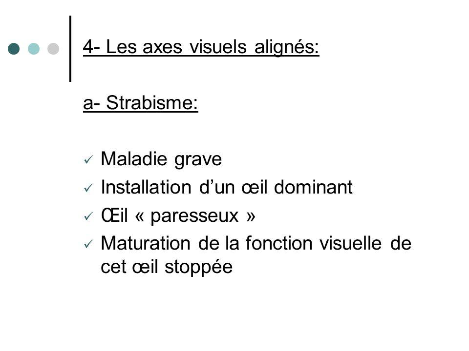 4- Les axes visuels alignés: a- Strabisme: Maladie grave Installation dun œil dominant Œil « paresseux » Maturation de la fonction visuelle de cet œil