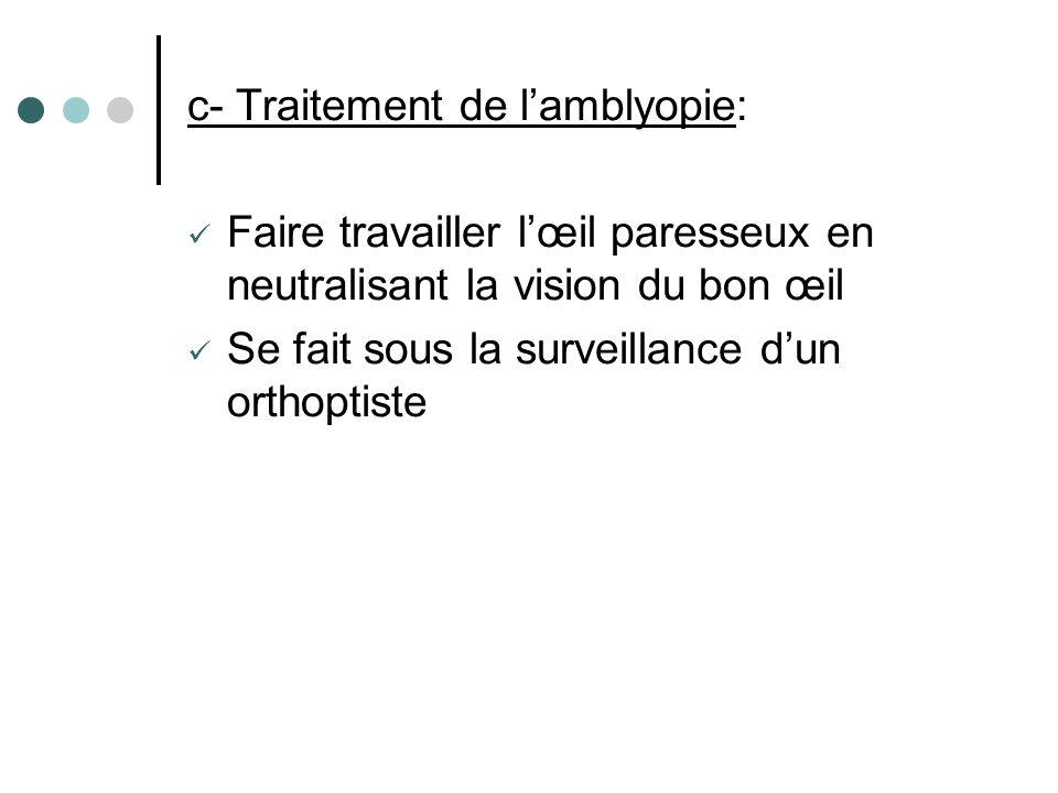 c- Traitement de lamblyopie: Faire travailler lœil paresseux en neutralisant la vision du bon œil Se fait sous la surveillance dun orthoptiste