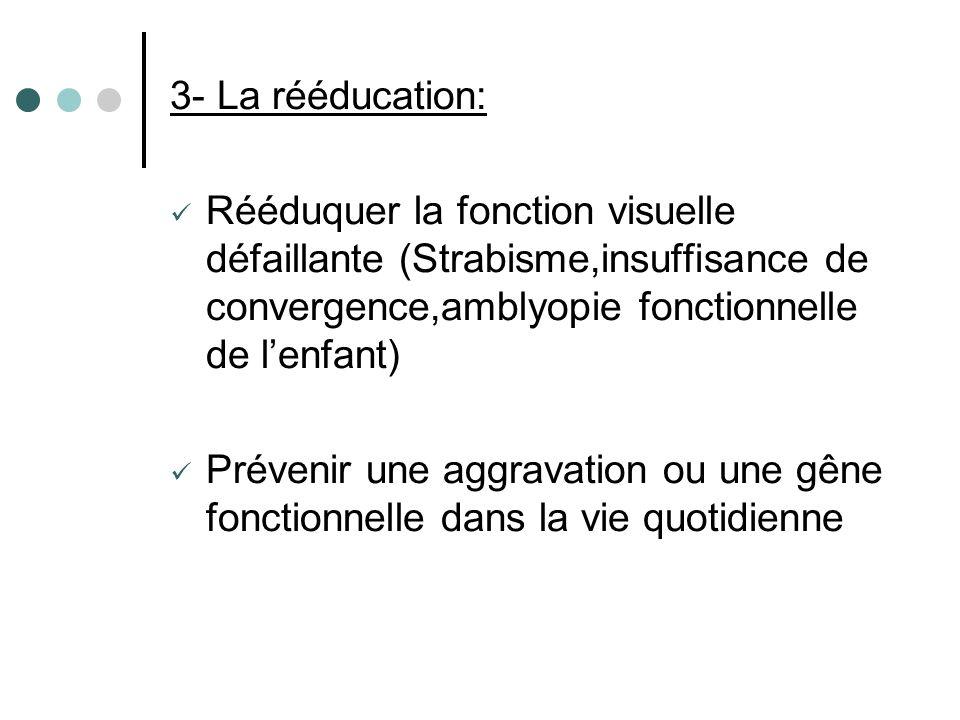 3- La rééducation: Rééduquer la fonction visuelle défaillante (Strabisme,insuffisance de convergence,amblyopie fonctionnelle de lenfant) Prévenir une