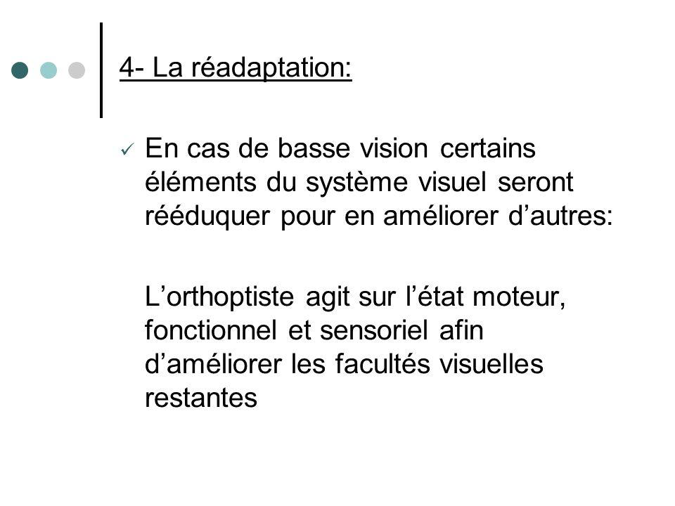 4- La réadaptation: En cas de basse vision certains éléments du système visuel seront rééduquer pour en améliorer dautres: Lorthoptiste agit sur létat
