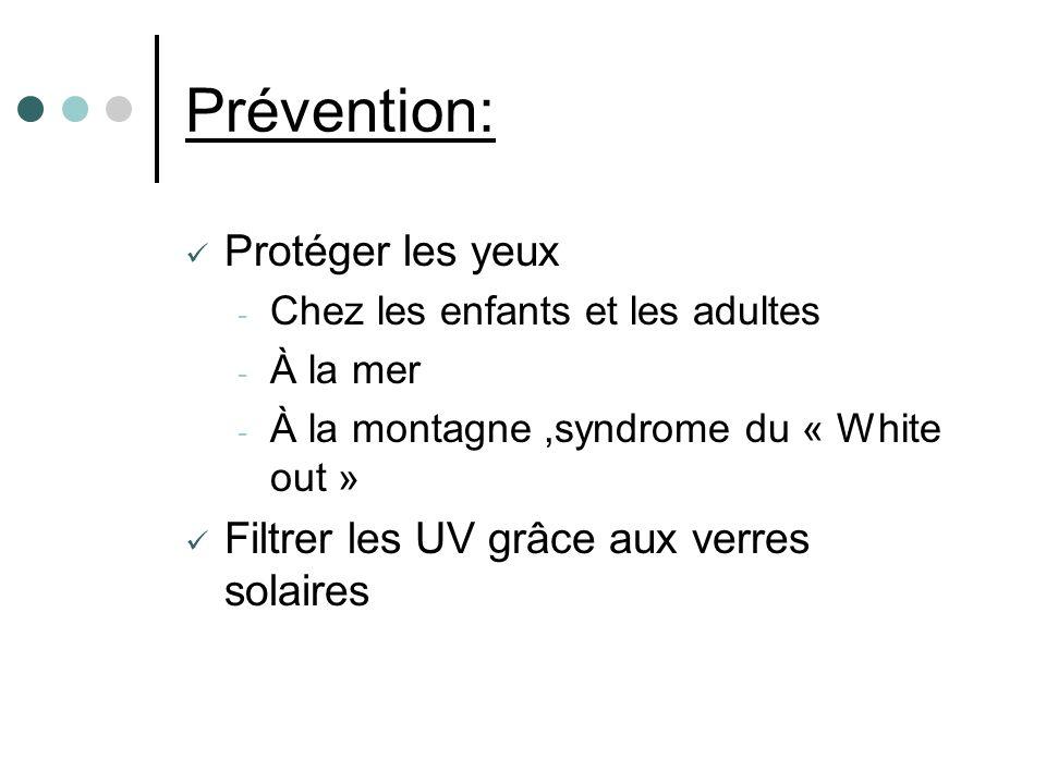 Prévention: Protéger les yeux - Chez les enfants et les adultes - À la mer - À la montagne,syndrome du « White out » Filtrer les UV grâce aux verres s