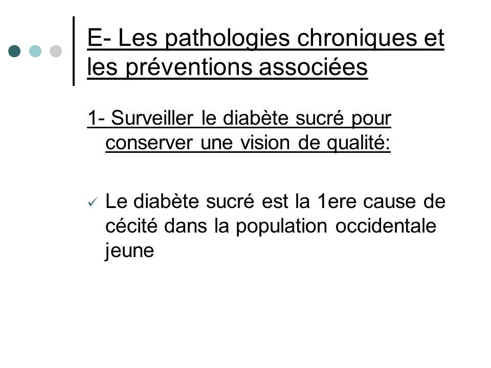 E- Les pathologies chroniques et les préventions associées 1- Surveiller le diabète sucré pour conserver une vision de qualité: Le diabète sucré est l