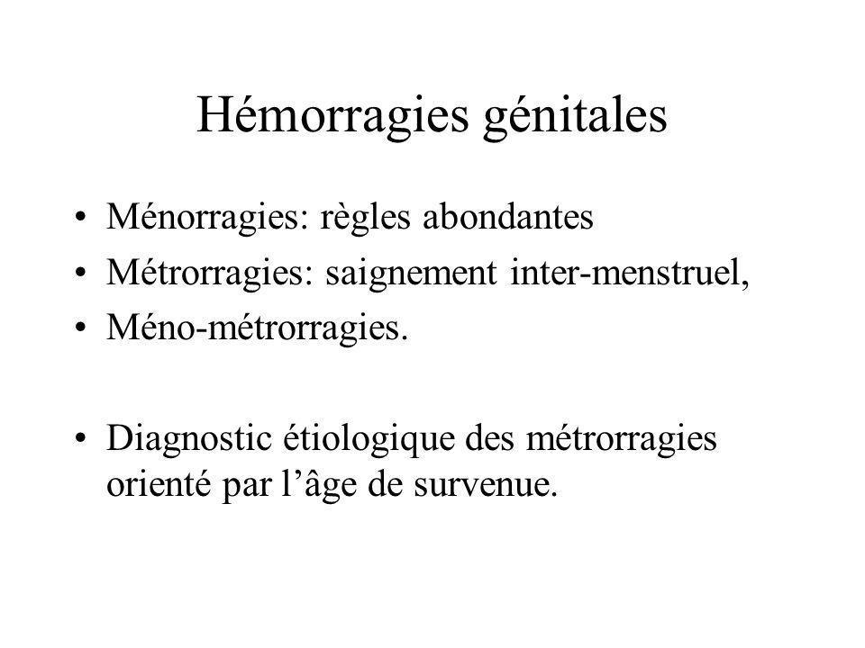 Hémorragies génitales Ménorragies: règles abondantes Métrorragies: saignement inter-menstruel, Méno-métrorragies. Diagnostic étiologique des métrorrag