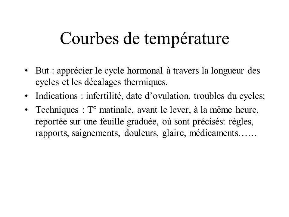 Courbes de température But : apprécier le cycle hormonal à travers la longueur des cycles et les décalages thermiques. Indications : infertilité, date