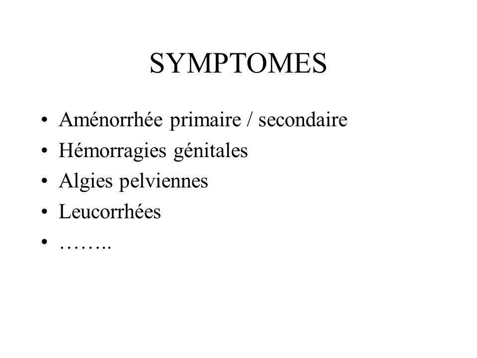 SYMPTOMES Aménorrhée primaire / secondaire Hémorragies génitales Algies pelviennes Leucorrhées ……..