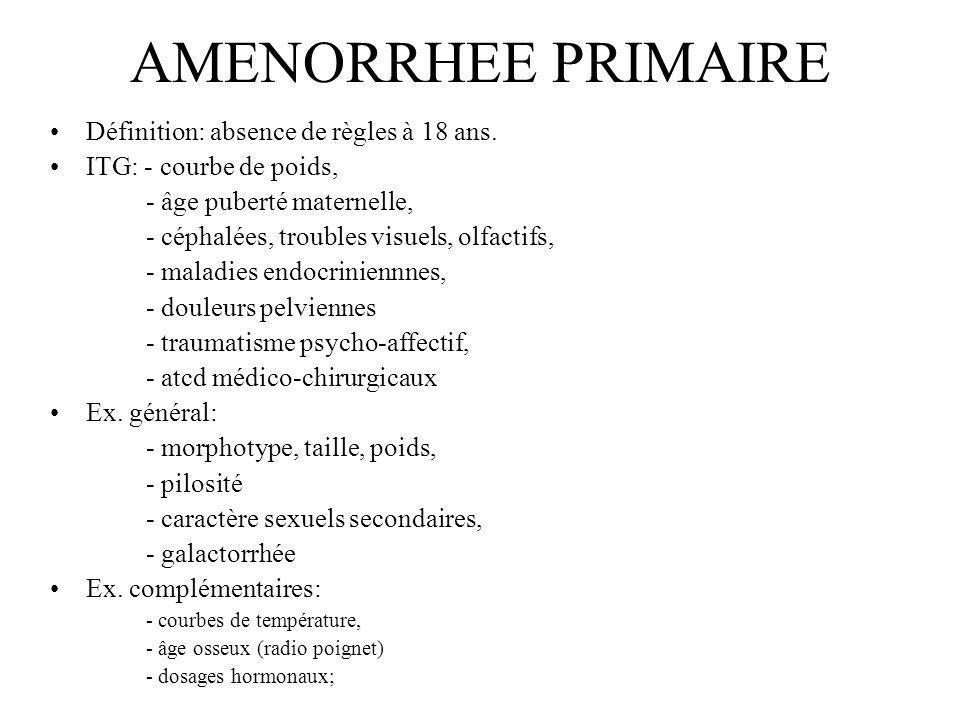 AMENORRHEE PRIMAIRE Définition: absence de règles à 18 ans. ITG: - courbe de poids, - âge puberté maternelle, - céphalées, troubles visuels, olfactifs
