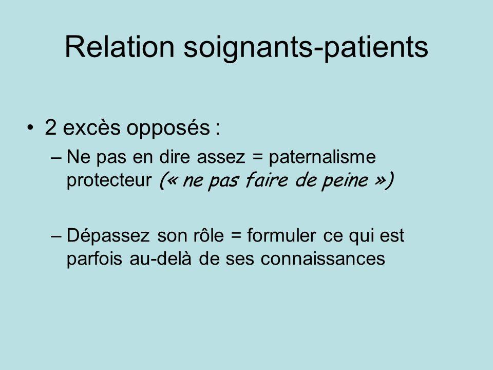 Relation soignants-patients 2 excès opposés : –Ne pas en dire assez = paternalisme protecteur (« ne pas faire de peine ») –Dépassez son rôle = formuler ce qui est parfois au-delà de ses connaissances