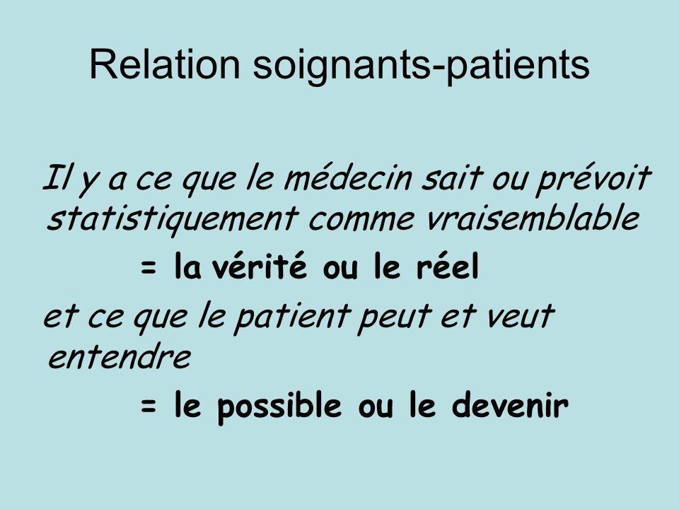 Il y a ce que le médecin sait ou prévoit statistiquement comme vraisemblable = la vérité ou le réel et ce que le patient peut et veut entendre = le possible ou le devenir Relation soignants-patients