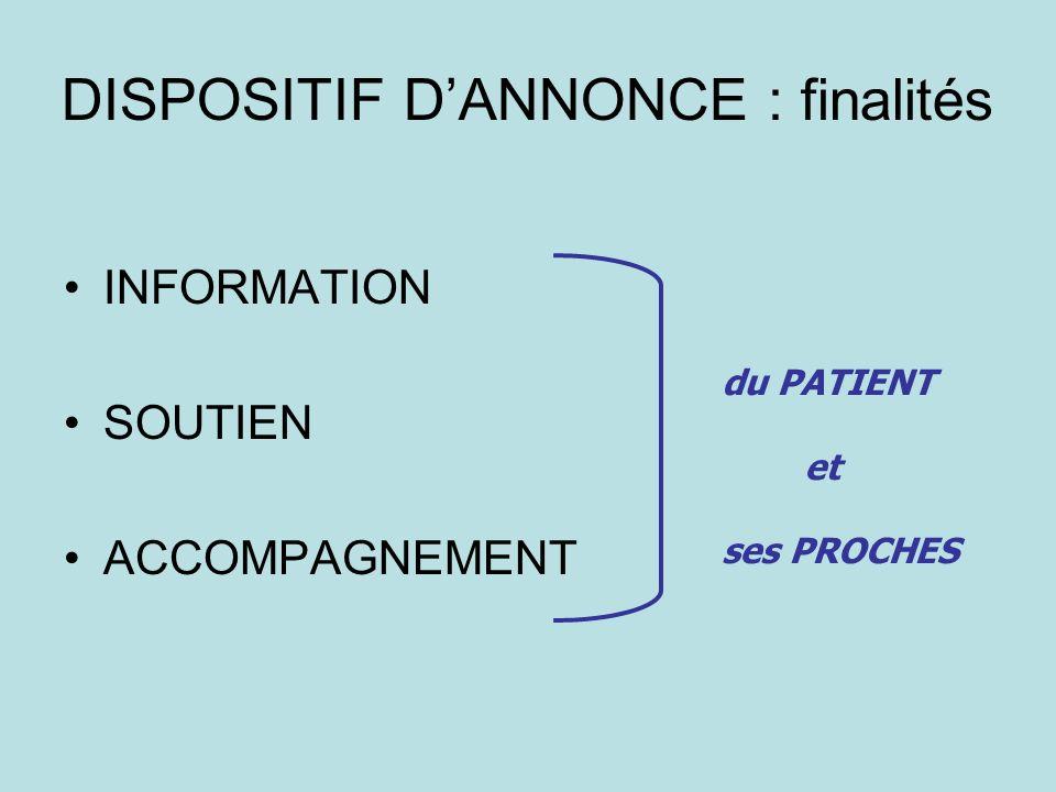 DISPOSITIF DANNONCE : finalités INFORMATION SOUTIEN ACCOMPAGNEMENT du PATIENT et ses PROCHES