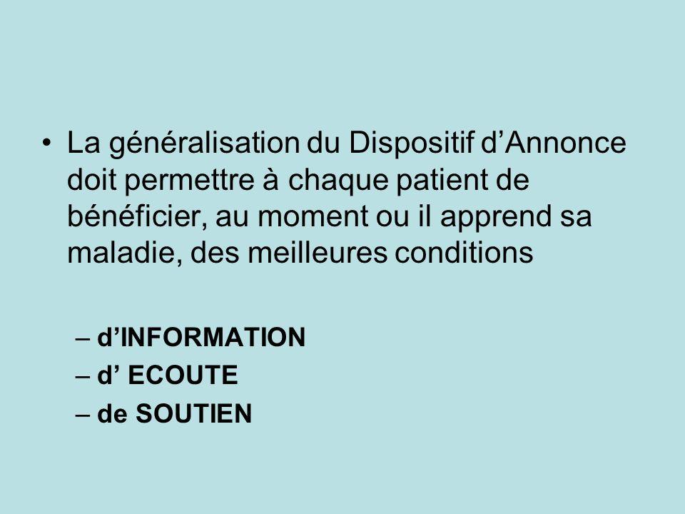 La généralisation du Dispositif dAnnonce doit permettre à chaque patient de bénéficier, au moment ou il apprend sa maladie, des meilleures conditions –dINFORMATION –d ECOUTE –de SOUTIEN