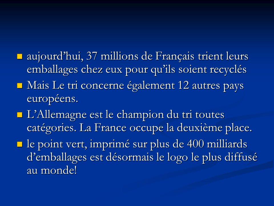 aujourdhui, 37 millions de Français trient leurs emballages chez eux pour quils soient recyclés aujourdhui, 37 millions de Français trient leurs embal