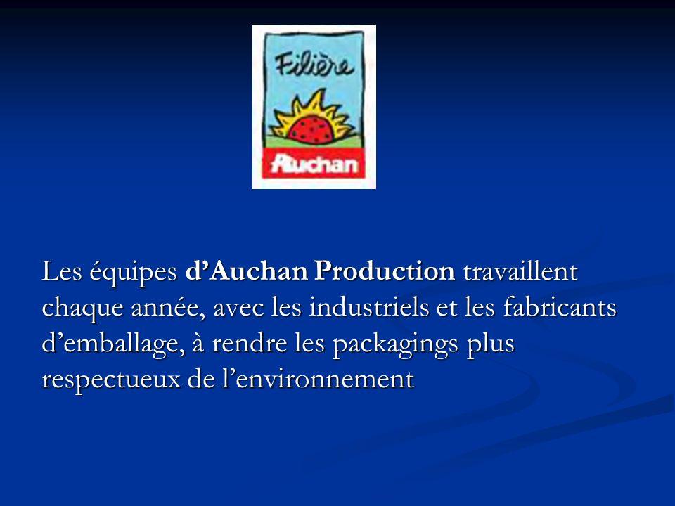 Les équipes dAuchan Production travaillent chaque année, avec les industriels et les fabricants demballage, à rendre les packagings plus respectueux d