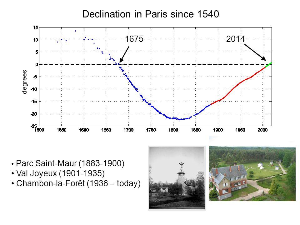 Declination in Paris since 1540 degrees Parc Saint-Maur (1883-1900) Val Joyeux (1901-1935) Chambon-la-Forêt (1936 – today) 16752014