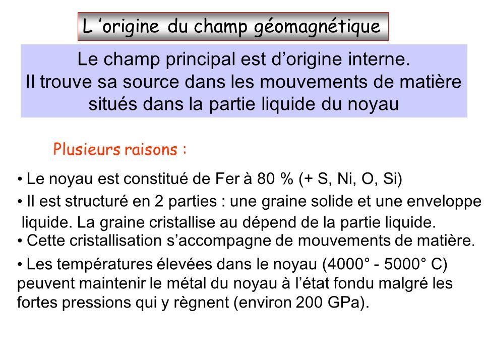 L origine du champ géomagnétique Le champ principal est dorigine interne. Il trouve sa source dans les mouvements de matière situés dans la partie liq