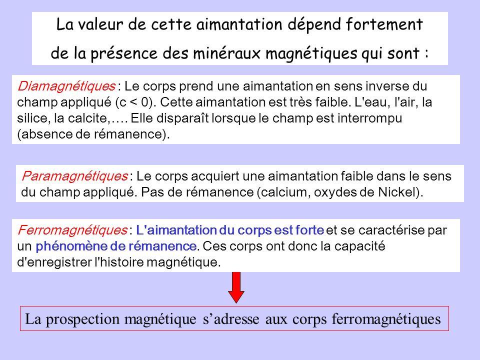 La valeur de cette aimantation dépend fortement de la présence des minéraux magnétiques qui sont : Diamagnétiques : Le corps prend une aimantation en