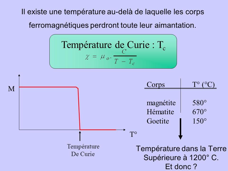 Il existe une température au-delà de laquelle les corps ferromagnétiques perdront toute leur aimantation. Température de Curie : T c M T° Température