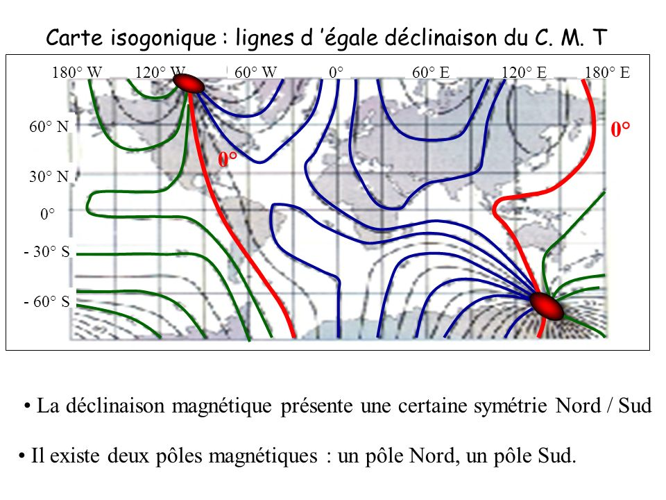 Carte isogonique : lignes d égale déclinaison du C. M. T 0° 60° N 30° N 0° - 60° S - 30° S 0°120° E180° E60° E60° W120° W180° W La déclinaison magnéti