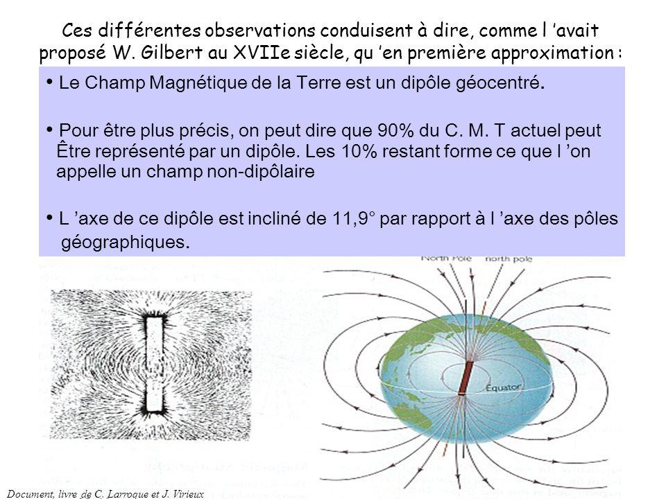 Ces différentes observations conduisent à dire, comme l avait proposé W. Gilbert au XVIIe siècle, qu en première approximation : Le Champ Magnétique d